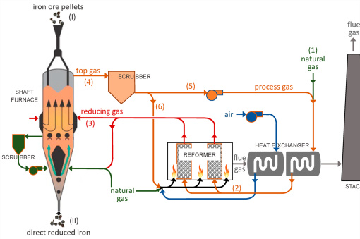 高纯度废钯碳处理-「废钯碳回收」