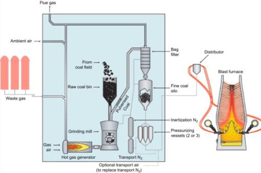 高纯度回收废钯水-「废钯碳收购」