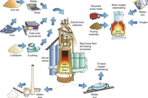 回收钯碳价格多少-「河北钯碳回收」