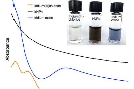 六溴代铱酸钠回收-「铱化合物回收」