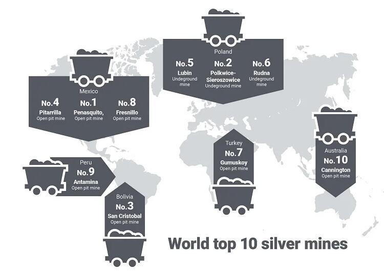 银矿开采历史及最大的银矿
